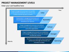 Project Management Levels PPT Slide 4
