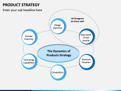 Product Strategy PPT slide 2