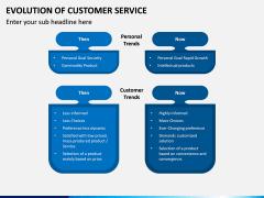 Evolution of Customer Service PPT Slide 8