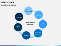 Data Science PPT Slide 6