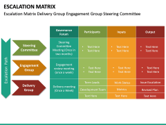 Escalation matrix PPT slide 32