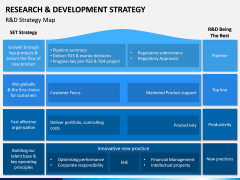 R&D Strategy PPT Slide 10