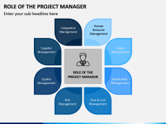Role of the Project Manager PPT Slide 1