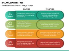 Balanced Lifestyle PPT Slide 18
