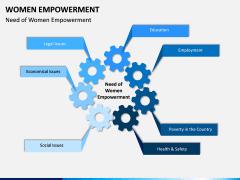 Women Empowerment PPT Slide 10