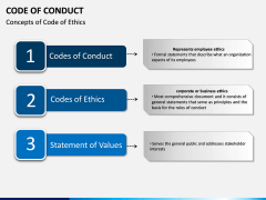 Code of Conduct PPT slide 12