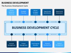 Business Development PPT Slide 6