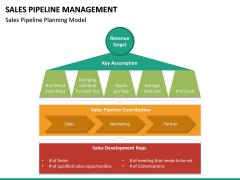 Sales Pipeline Management PPT Slide 23