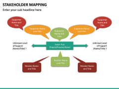Stakeholder Mapping PPT Slide 53