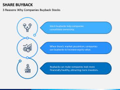 Share Buyback PPT Slide 3