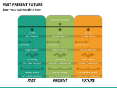 Past Present Future PPT Slide 16