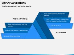 Display Advertising PPT Slide 9