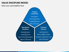 Value Discipline Model PPT Slide 4