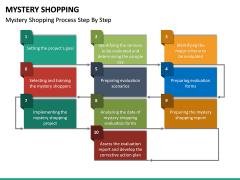 Mystery Shopping PPT Slide 21