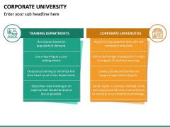 Corporate University PPT Slide 27