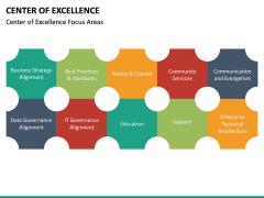 Center of Excellence PPT Slide 21