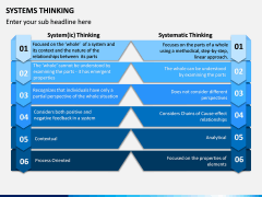 Systems Thinking PPT Slide 11