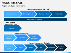 Project life cycle PPT slide 11