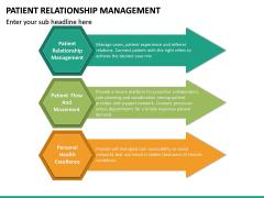 Patient Relationship Management PPT Slide 26