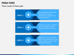 Poka Yoke PPT Slide 3