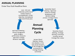 Annual planning PPT slide 5