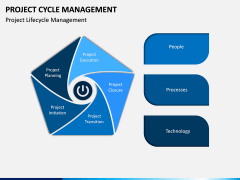 Project Cycle Management PPT Slide 2