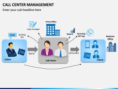 Call Center Management PPT Slide 2