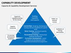 Capability Development PPT Slide 5