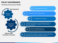 Policy Governance PPT Slide 4