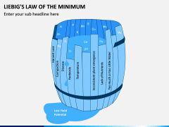 Liebig's Law of the Minimum PPT Slide 8