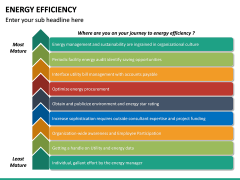 Energy Efficiency PPT Slide 34
