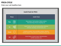 PDCA Cycle PPT Slide 30