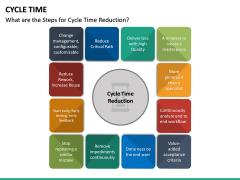Cycle Time PPT Slide 19
