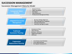Succession Management PPT Slide 5