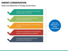 Energy Conservation PPT Slide 13