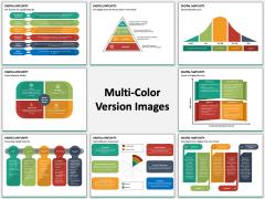 Digital Maturity PPT Slide MC Combined