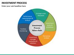 Investment Process PPT Slide 19