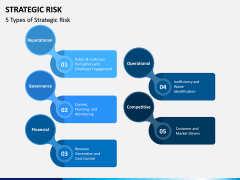 Strategic Risk PPT Slide 2