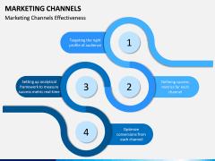 Marketing Channels PPT slide 2