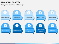 Financial Strategy PPT Slide 10
