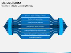 Digital Strategy PPT Slide 14