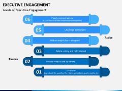 Executive Engagement PPT Slide 3