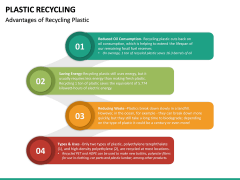 Plastic Recycling PPT Slide 19