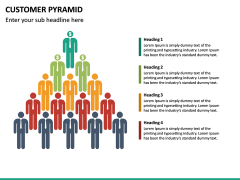 Customer Pyramid PPT Slide 17