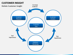 Customer Insight PPT Slide 16
