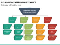 Reliability Centered Maintenance PPT Slide 16
