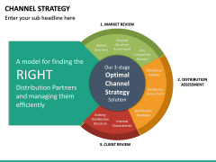 Channel Strategy PPT Slide 18