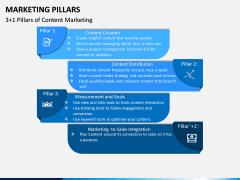 Marketing Pillars PPT Slide 16