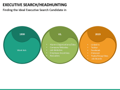 Executive Search (Headhunting) PPT Slide 23