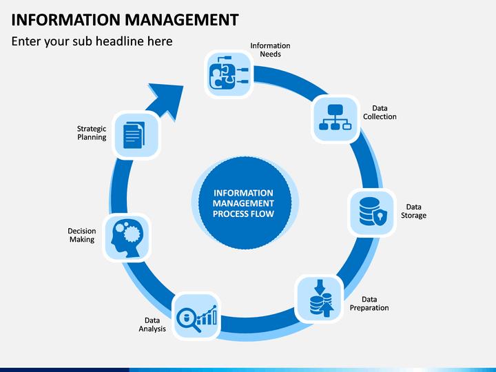 Information Management Powerpoint Template